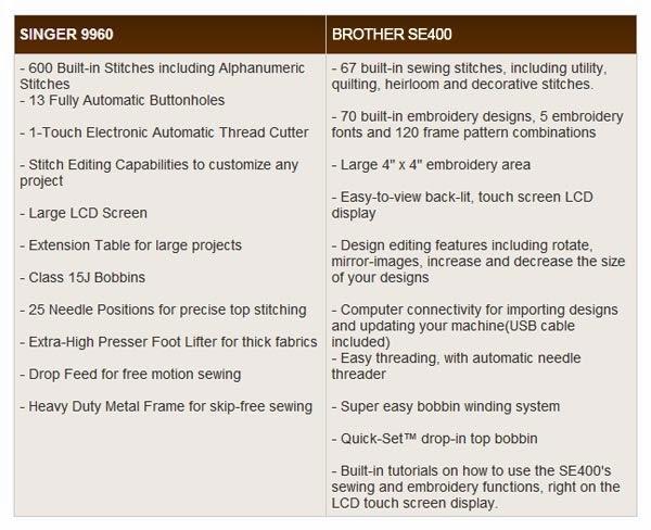 Singer 9960 Vs Brother Se400