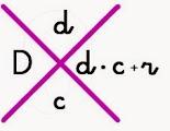 http://eloviparo.wordpress.com/2009/03/19/la-prueba-del-9-en-la-division/