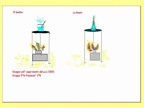 materiale_esperimento