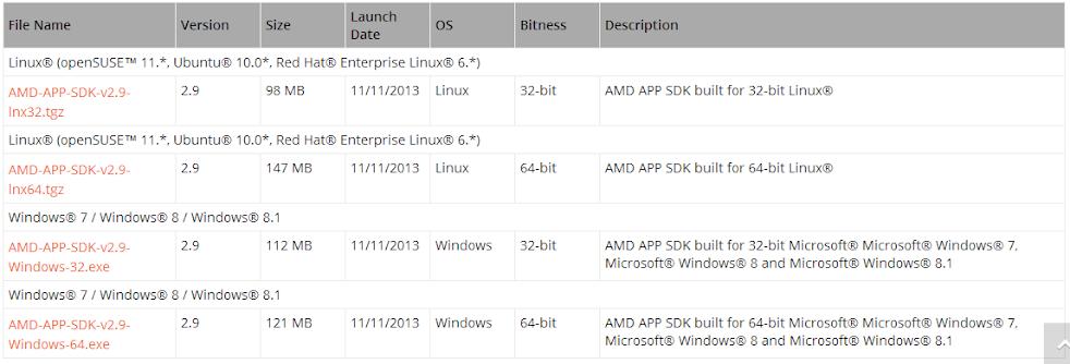 程式扎記: [ OpenCL ] Set up OpenCL in Linux