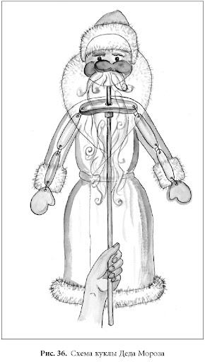При изготовлении куклы схему