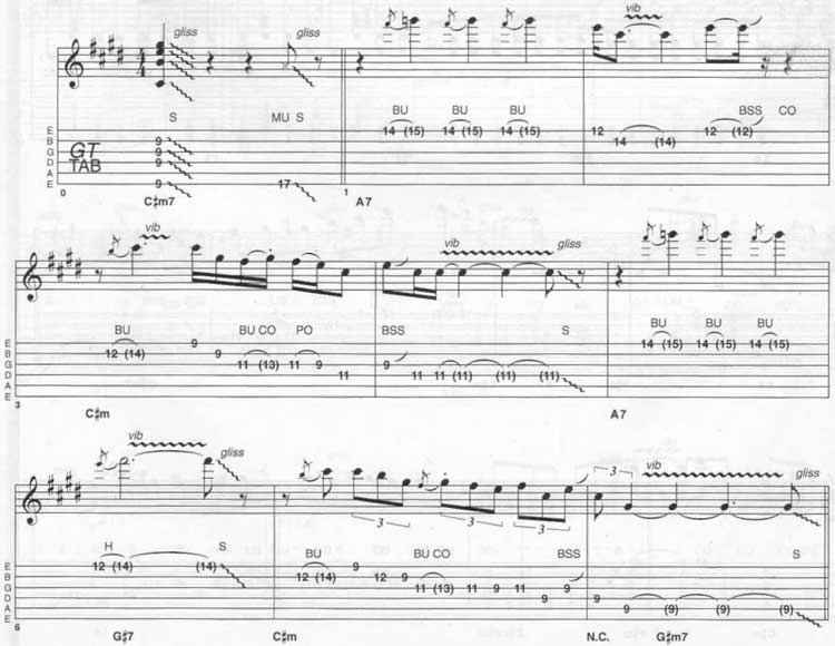 Gary Moore Cold Day In Hell Guitar Tab
