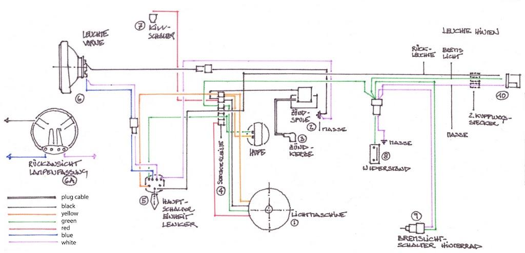 bultaco ignition wiring diagram - wiring diagram cross-pride-a -  cross-pride-a.lastanzadeltempo.it  lastanzadeltempo.it