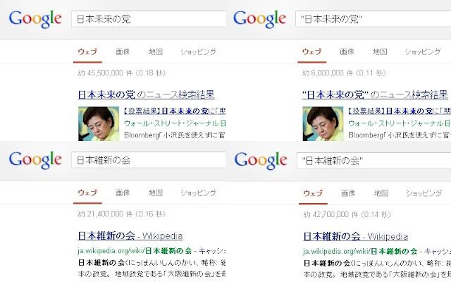 完全に一致する語句をGoogleで検索する場合、「