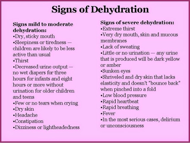 Nursing Students Only S S Of Dehydration