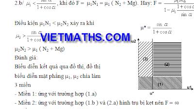 Chuyên đề ôn thi học sinh giỏi Vật lý 10 11 12