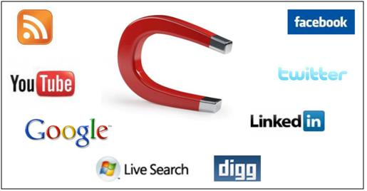 El Impacto de Internet en el Marketing de Hoy