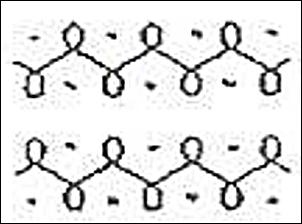 Ligamento de tejido interlock