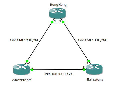 c4ospf1.png