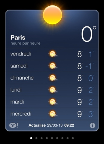 Meteo Paris Mars 2013