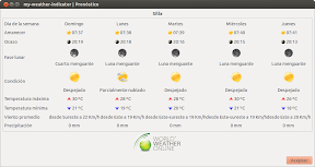 0151_my-weather-indicator   Pronóstico