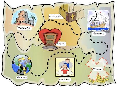 mapa do tesouro
