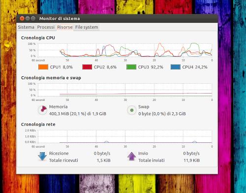 Risorse Ubuntu 11.10
