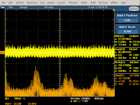 High frequency oscilloscope trace from Samsung oblong charger