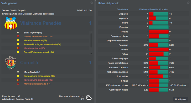 Vilafranca%2520Pened%25C3%25A9s%2520-%25