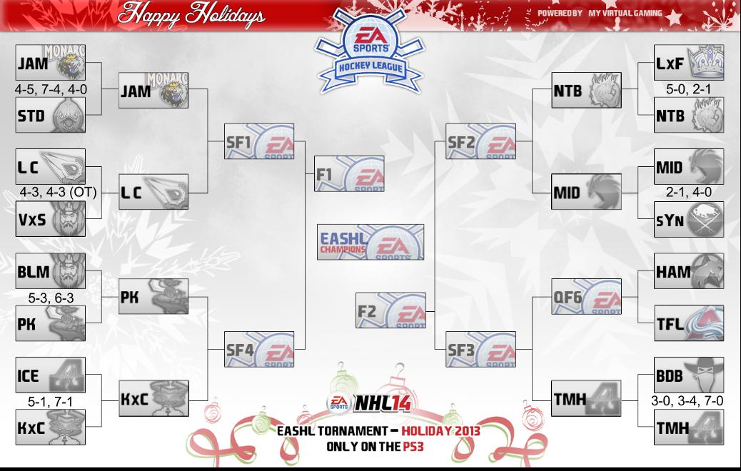 EASHL Holiday Tournament Bracket BRACKET%25201226
