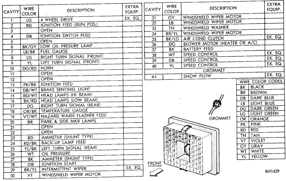 42226824 wiring harness diagram for a 1995 dodge ram the wiring diagram 1995 dodge ram wiring diagram at aneh.co