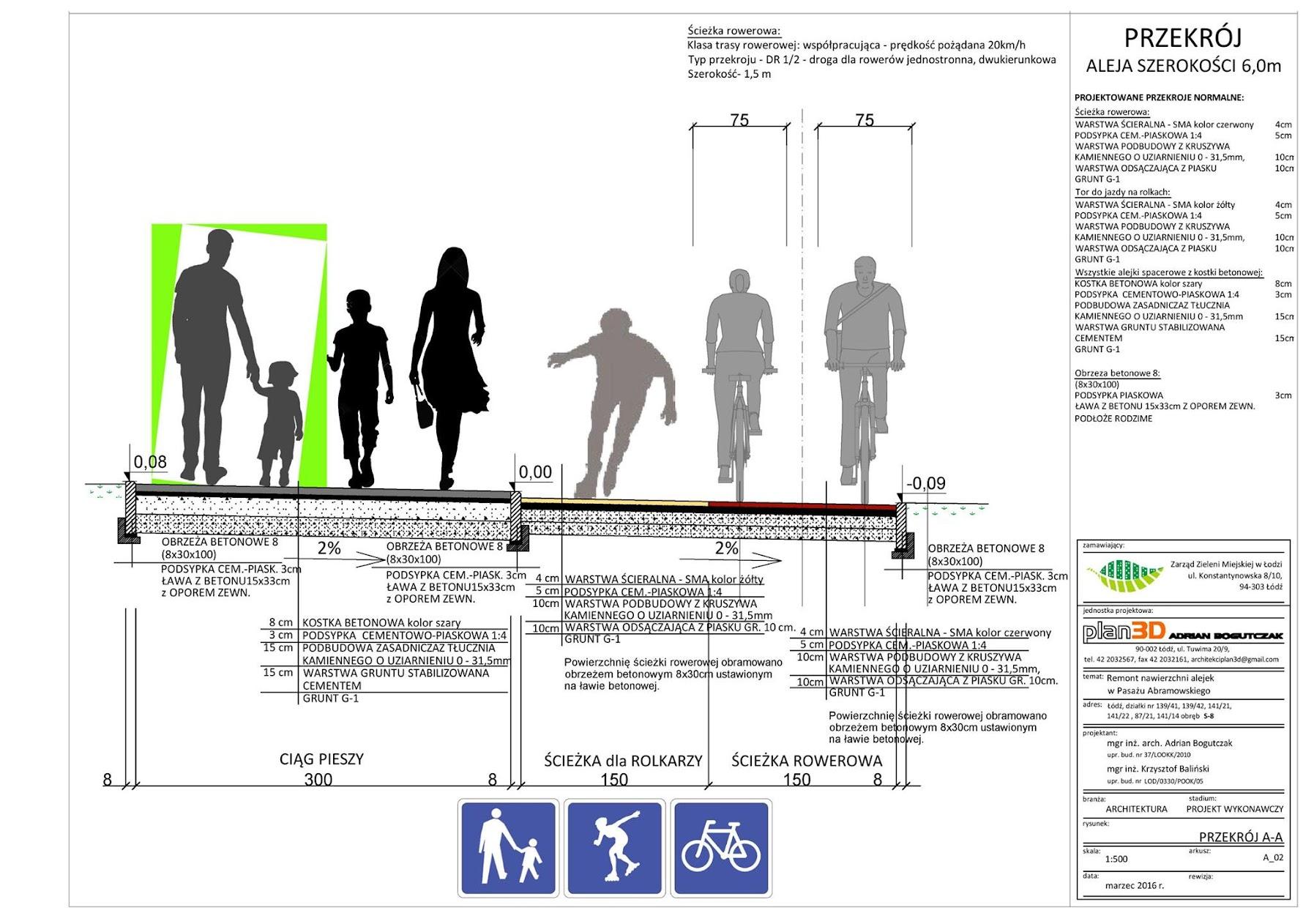 Przekroje nowej drogi dla rowerów, drogi dla rolkarzy i chodnika