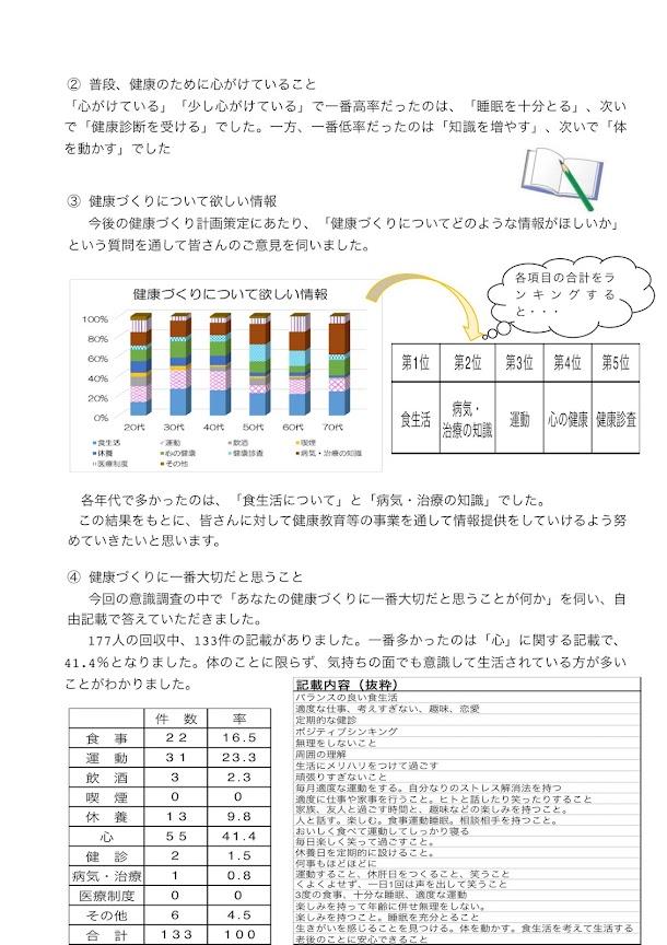 平成26年度北竜町健康意識調査報告書_02