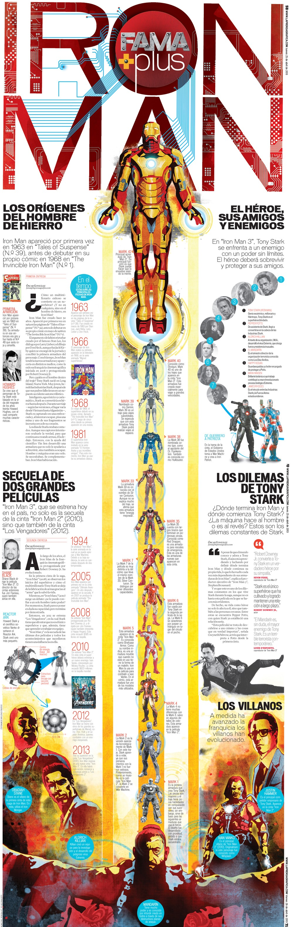 Iron Man 3, Infographic by Christian Dominguez  | LPG