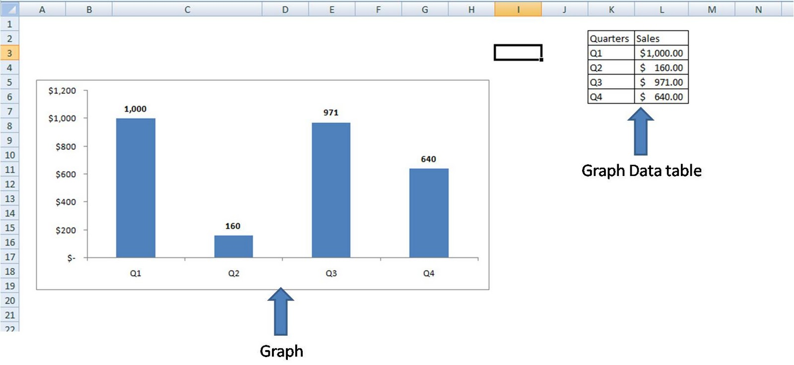 how to make an excel graph start at 0