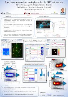 Scientific poster templates - The fluorescence laboratory