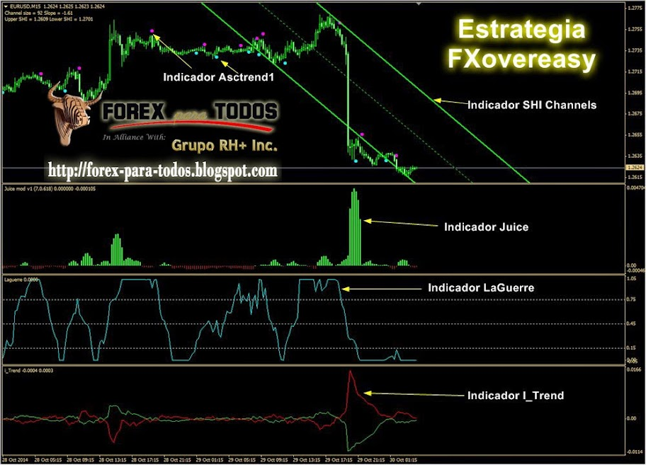 Forex junkie & price action trading specialist! Here I share my knowledge & experinces with technical strategies, focusing on swing trading, and breakout trading. I am also obessed with trading psychology, and my new area of research - data mining & quantitative analysis.