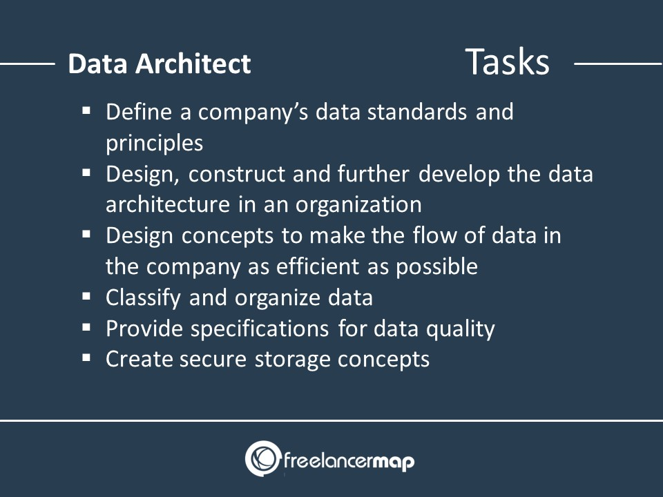 Responsibilities of a Data Architect