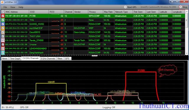 [Quản trị mạng] Các tính năng Router Wi-Fi (GW040 của VNPT) có thể bạn chưa biết? InSSIDer%2B2.0
