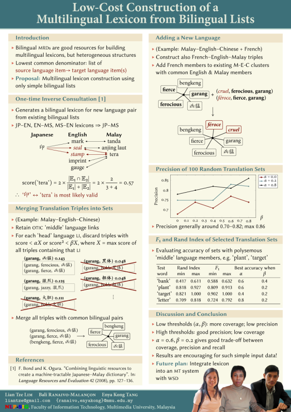 Malaysian LaTeX User Group: Creating Academic Posters (and ...