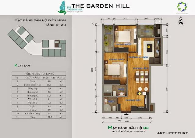 Căn B2 tầng 6 đến 29 garden hill - 99 trần bình