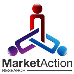 Market Action Research