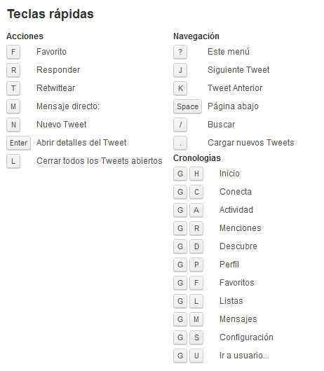 Atajos de teclado en Twitter