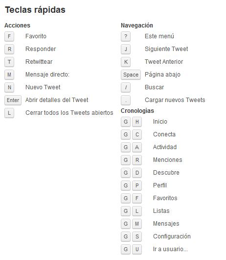 Atajos de teclado para usar en Twitter