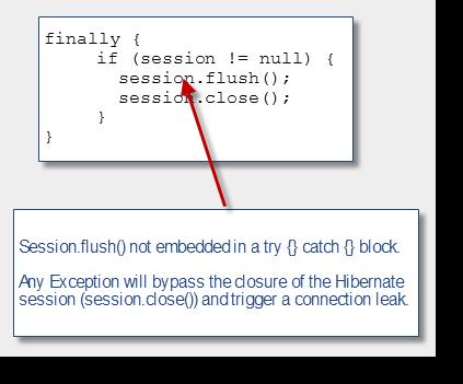 Hibernate Session Closure Code Problem