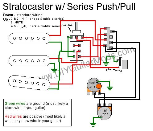 7 way strat wiring diagram on 7 images free download wiring diagrams Strat 5 Way Switch Wiring Diagram 7 way strat wiring diagram 16 guitar wiring 5 way switch wiring diagram strat 5 way switch wiring diagram