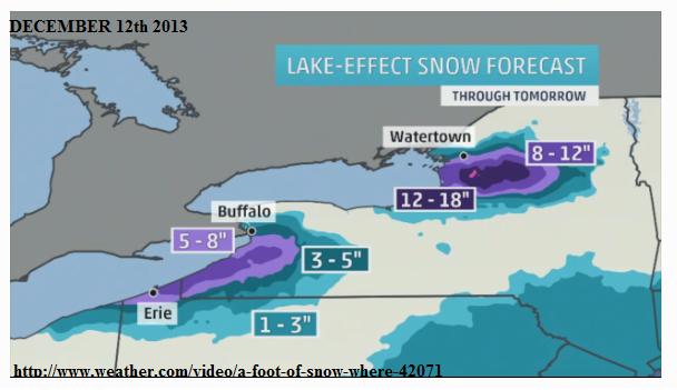 lake efect snow Canada Dec 12th 2013