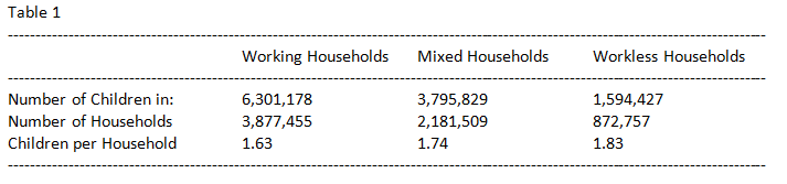 [Children%2520per%2520household%255B4%255D.png]