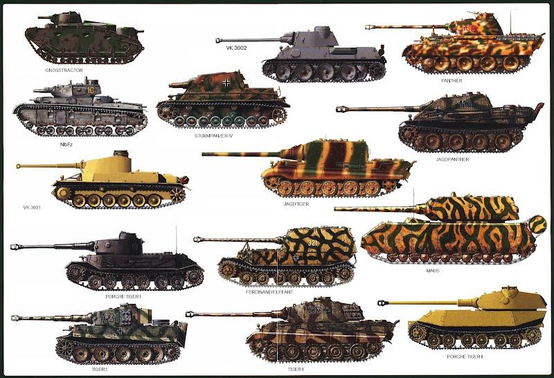 D-Panzertypen.jpg