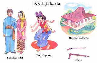 Software SD: Aneka Suku di Indonesia