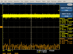 Low frequency oscilloscope trace from Samsung cube charger