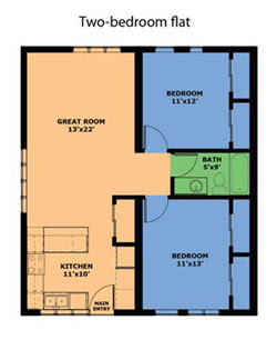 Would you consider co housing for retirement - Two bedroom flat plan ...