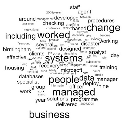 Word cloud of my (old) cv