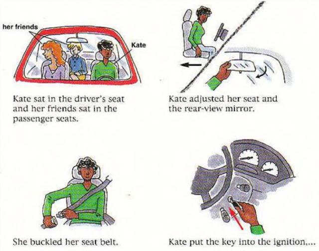 Comenzando el Diccionario de imágenes en inglés para las actividades diarias