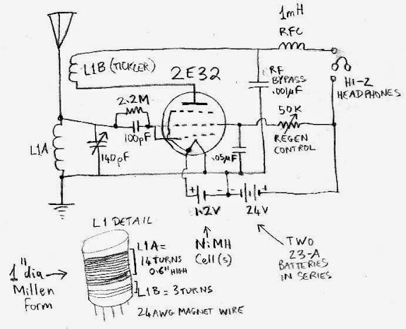Homebrew Portable Tube Transceiver?