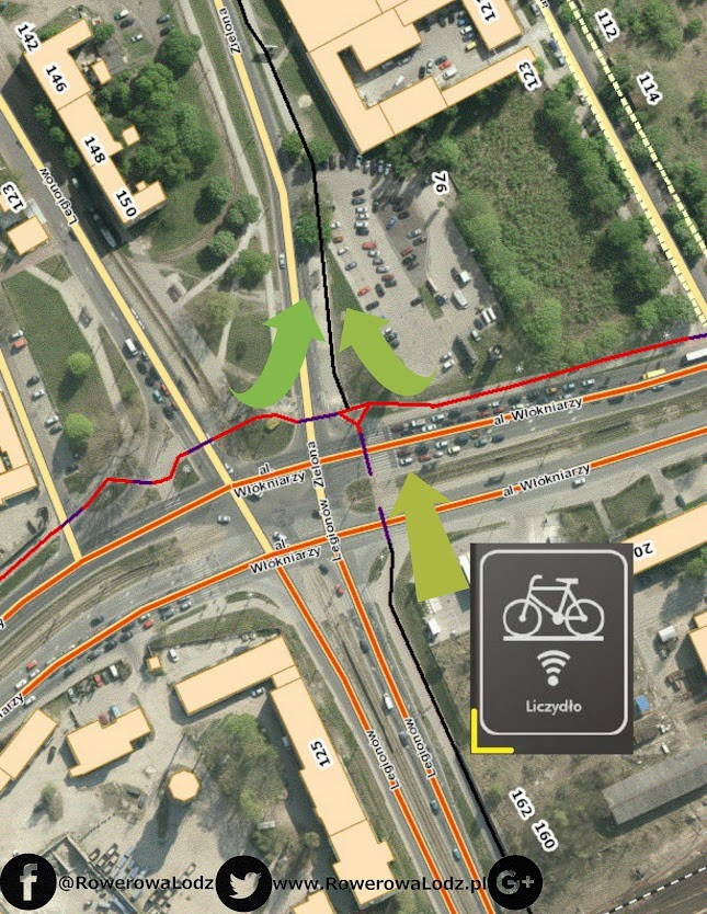 Nie ma szans aby rowerzyści jadący wzdłuż al. Włókniarzy zostali zliczeni.