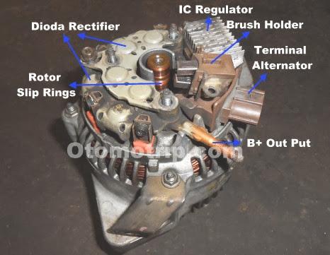 Bagian-bagian Alternator atau dinamo Amper Mobil