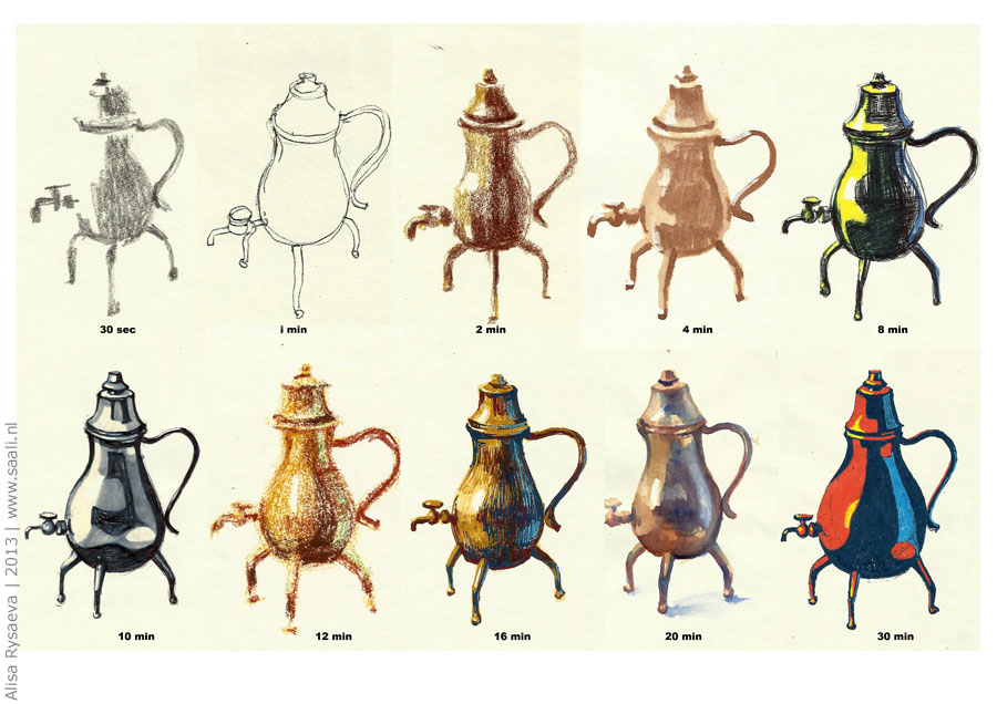 drawing exercise - toy teapot drawn in different time limits