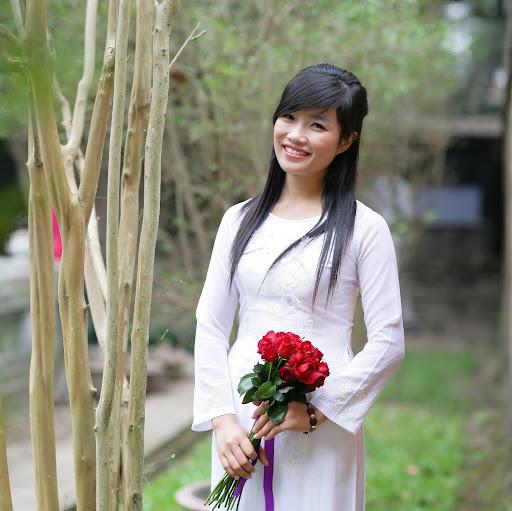 Ngoctrang Nguyen