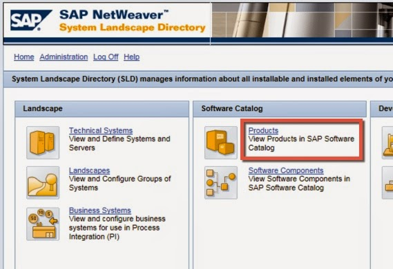SAP Process Orchestration